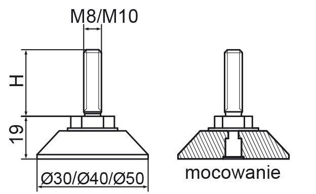 Stopka regulacyjno-obrotowa nitowane fi40 - M10x30 - 4 szt.