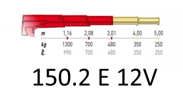 Żuraw Maxilift ML150.2 E12V D