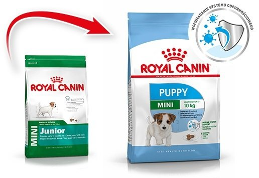 Royal Canin Mini Puppy - Junior 8kg
