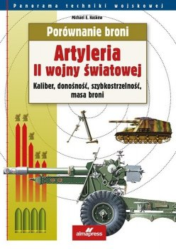 Artyleria II wojny światowej. Kaliber, donośność, szybkostrzelność, masa broni