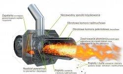 Palnik obrotowy na pellet ecoMax 350 5 - 16 KW