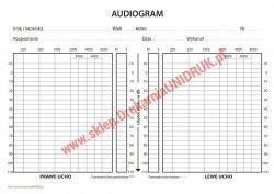 Audiogram AAD-80