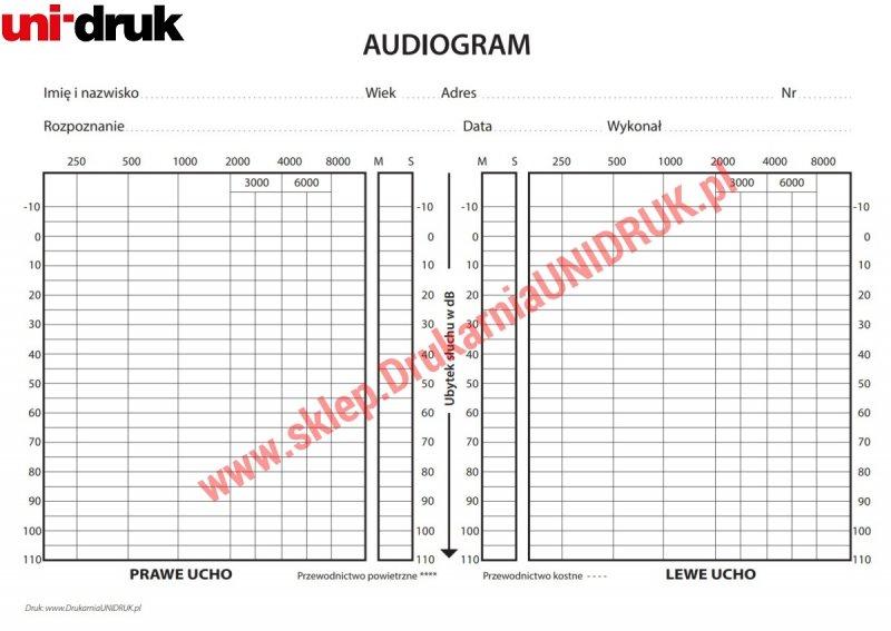 Audiogram AAD-80 - druk