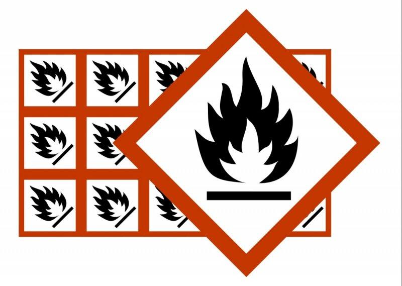 Naklejki BHP GHS02 Substancje Łatwopalne