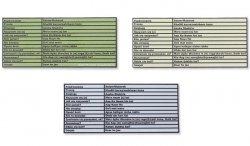 Combat-ID - Naklejka - Translator na kolbę - Angielski-Urdu