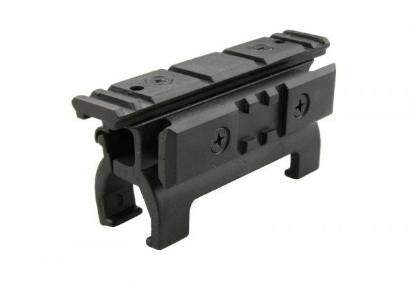 Well - Wysoka szyna montażowa RIS do MP5