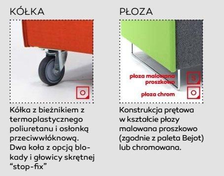 SIEDZISKA / QUADRA PHONEBOX / BEJOT