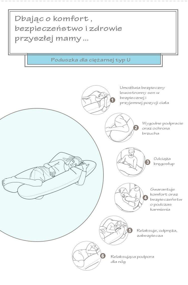 Poduszka ciążowa do spania i karmienia Rogal Typ U - BOCIANY