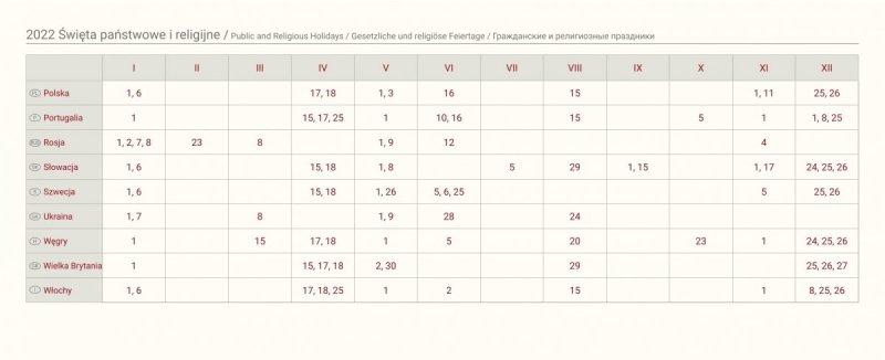 Kalendarium kalendarza biurkowego na rok szkolny 2021/2022 z tabelą świąt międzynarodowych
