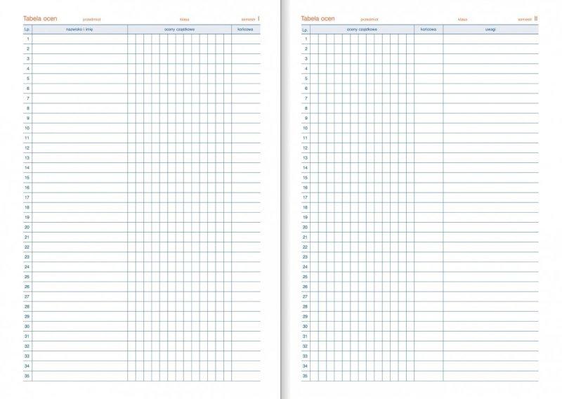 Kalendarz nauczyciela - Tabele ocen