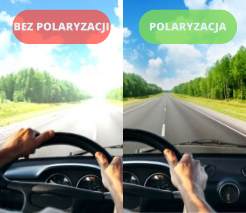 Rally - Okulary Polaryzacyjne - Jasnoniebieskie