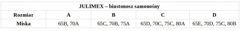 BIUSTONOSZ SAMONOŚNY WOW! BS-05