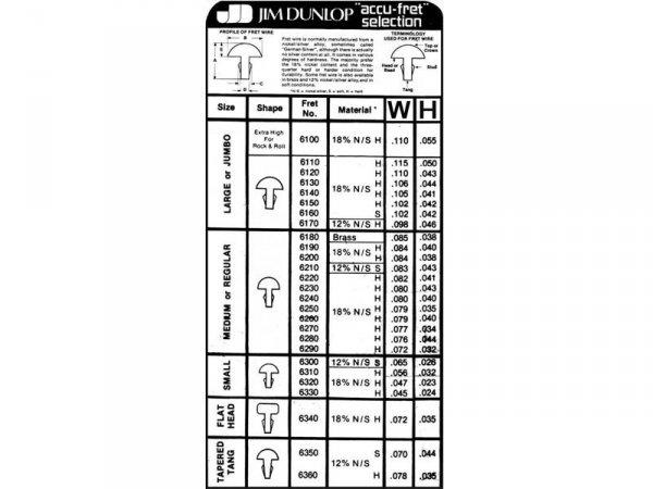Drut progowy DUNLOP 6110 (18% nickel-silver, hard)