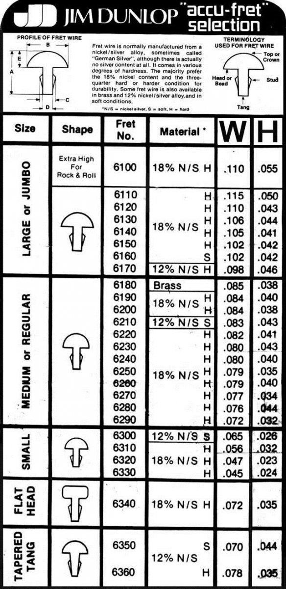 Drut progowy DUNLOP 6000 (18% nickel-silver, hard)