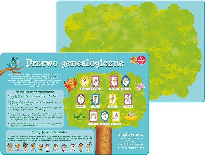 Promatek Promatek Drzewo Genealogiczne
