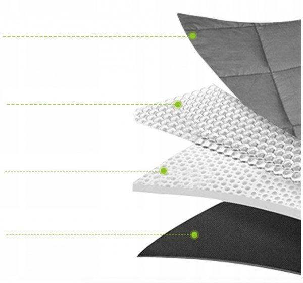 Kołdra obciążeniowa sensoryczna 4.5kg 100x150cm