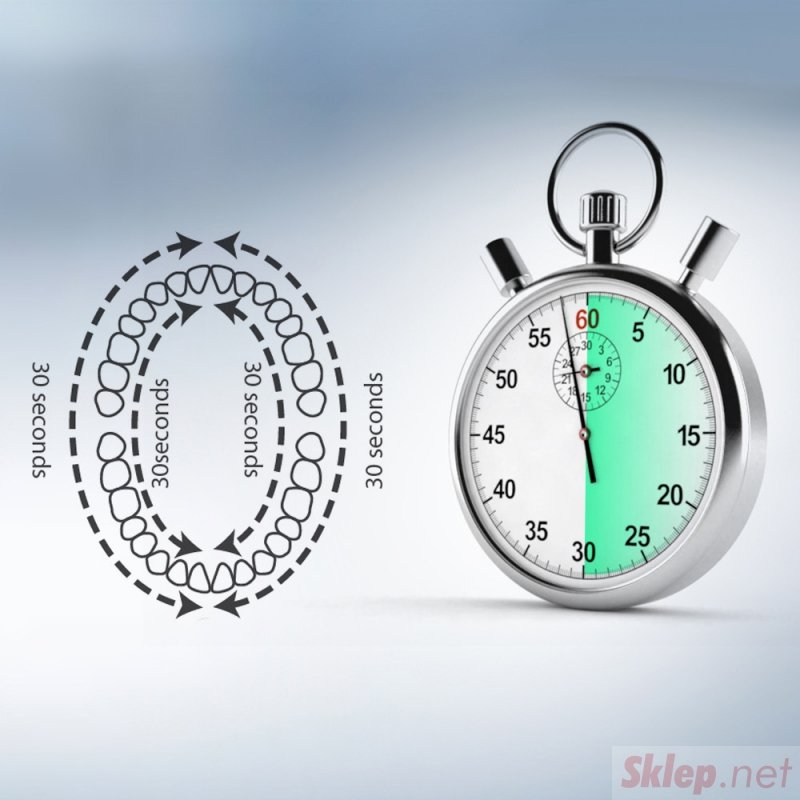 Szczoteczka soniczna do zębów Promedix PR-740 W kolor biały, 5 trybów, timer, wskaźnik poziomu naładowania baterii  2 końcówki w