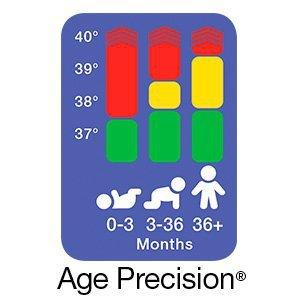 Braun No Touch + touch BNT400 Black Termometr bezdotykowy do czoła 5w1 z Age Precision
