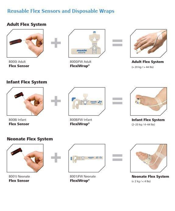 Plaster FlexiWrap-dla niemowląt do sensora pulsoksymetru