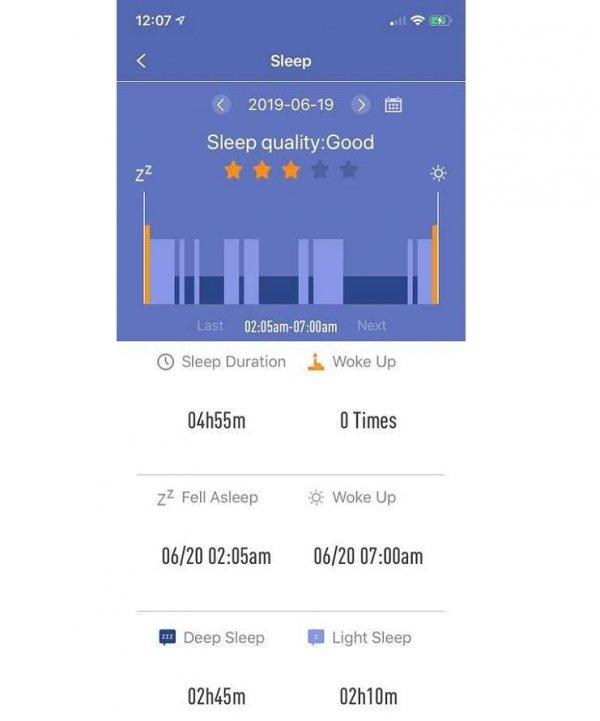ByDzyne TUW - wyniki pomiaru parametrów snu