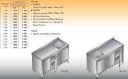 Stół zlewozmywakowy 1-zbiornikowy lo 215 - 2400x700