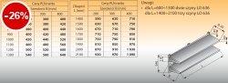 Dwie półki naścienne z szynami lo 632 - 1800x400