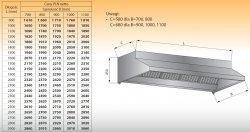 Okap przyścienny bez oświetlenia lo 901/1 - 2600x800