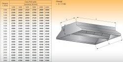 Okap centralny bez oświetlenia lo 911/1 - 2800x1800