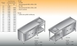 Stół zlewozmywakowy 1-zbiornikowy lo 219 - 2800x700