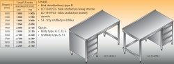Stół roboczy z blokiem szuflad lo 134/s3 - 1500x700