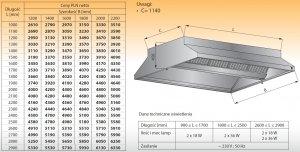 Okap centralny z oświetleniem lo 911 - 2700x2000