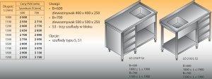Stół zlewozmywakowy 1-zbiornikowy lo 209/s3 - 1600x700