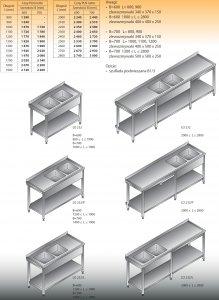 Stół zlewozmywakowy 2-zbiornikowy lo 232 - 2400x700