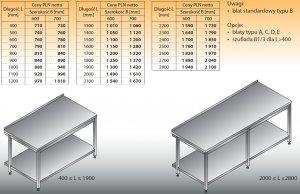 Stół roboczy lo 102 2600/700