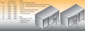 Stół roboczy z dwiema szafkami lo 120; lo 121 1200/700
