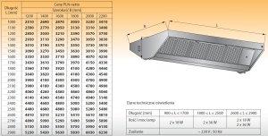 Okap centralny z oświetleniem lo 912 - 2800x2000