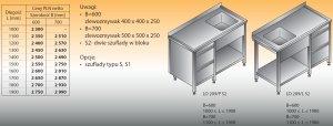 Stół zlewozmywakowy 1-zbiornikowy lo 209/s2 - 1900x700
