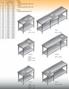 Stół zlewozmywakowy 1-zbiornikowy lo 202 - 2700x700