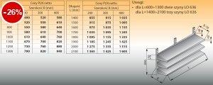 Trzy półki naścienne z szynami lo 633 - 2100x400