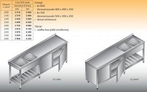 Stół zlewozmywakowy 2-zbiornikowy lo 244 - 2800x700