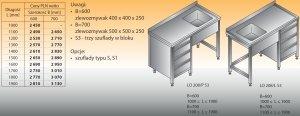 Stół zlewozmywakowy 1-zbiornikowy lo 208/s3 - 1600x700