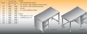 Stół roboczy z blokiem szuflad lo 134/s2 - 1600x700