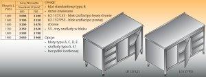 Stół roboczy z blokiem szuflad i szafką lo 137/s3 - 1400x700