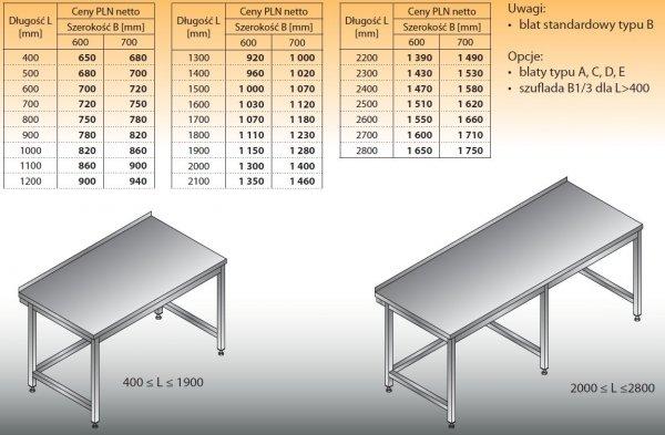 Stół roboczy lo 101 600/700