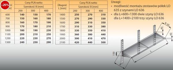 Półka naścienna lo 635 - 600x200