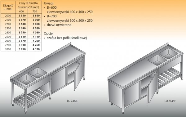 Stół zlewozmywakowy 2-zbiornikowy lo 244 - 2000x600