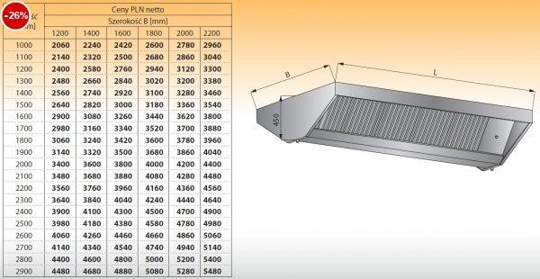 Okap centralny bez oświetlenia lo 912/1 - 1000x1200