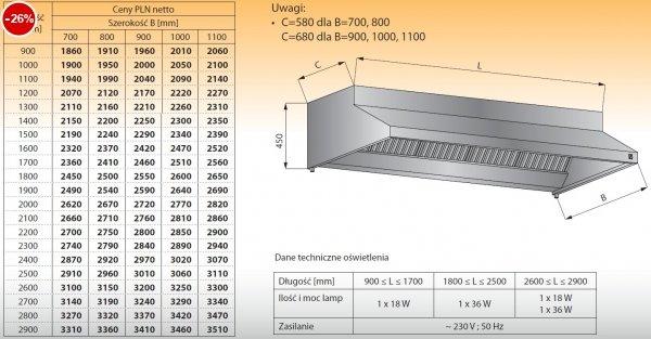 Okap przyścienny z oświetleniem lo 901 - 900x700