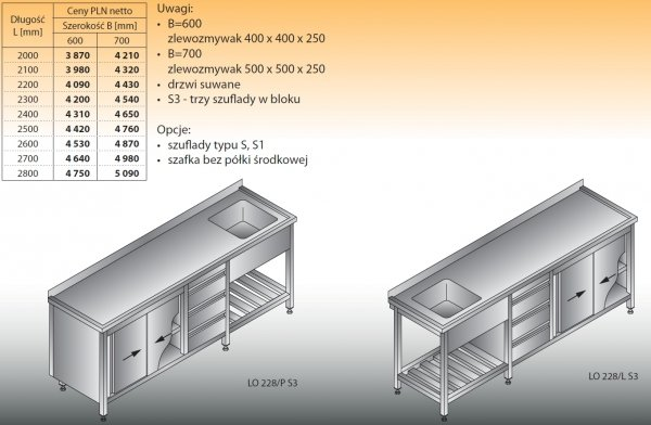 Stół zlewozmywakowy 1-zbiornikowy lo 228/s3 - 2600x600