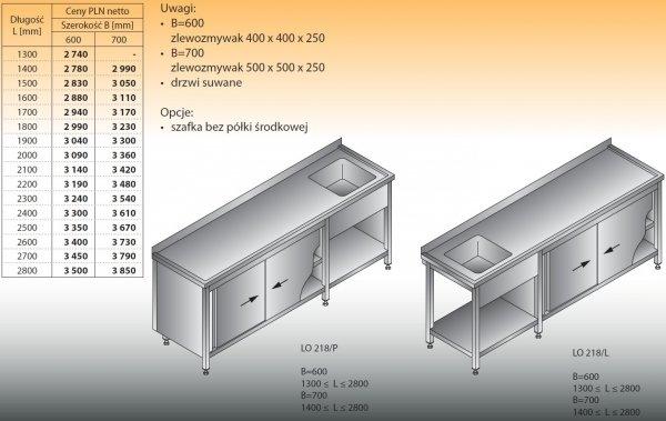 Stół zlewozmywakowy 1-zbiornikowy lo 218 - 1300x600